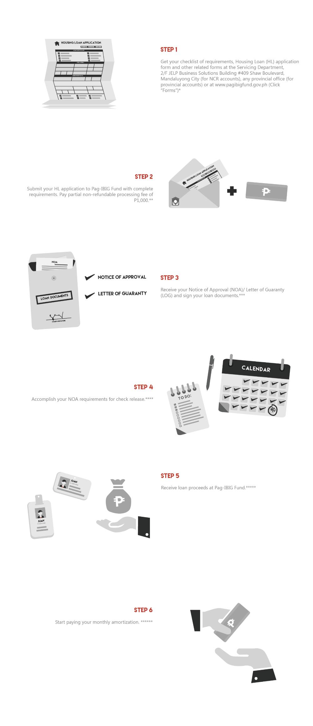 Infographic: Nicole Castaneda