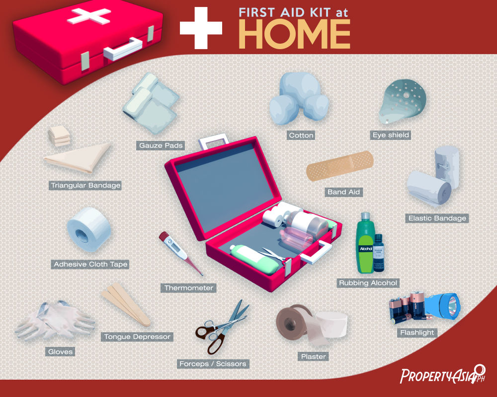 what you should keep in your first aid kit 2