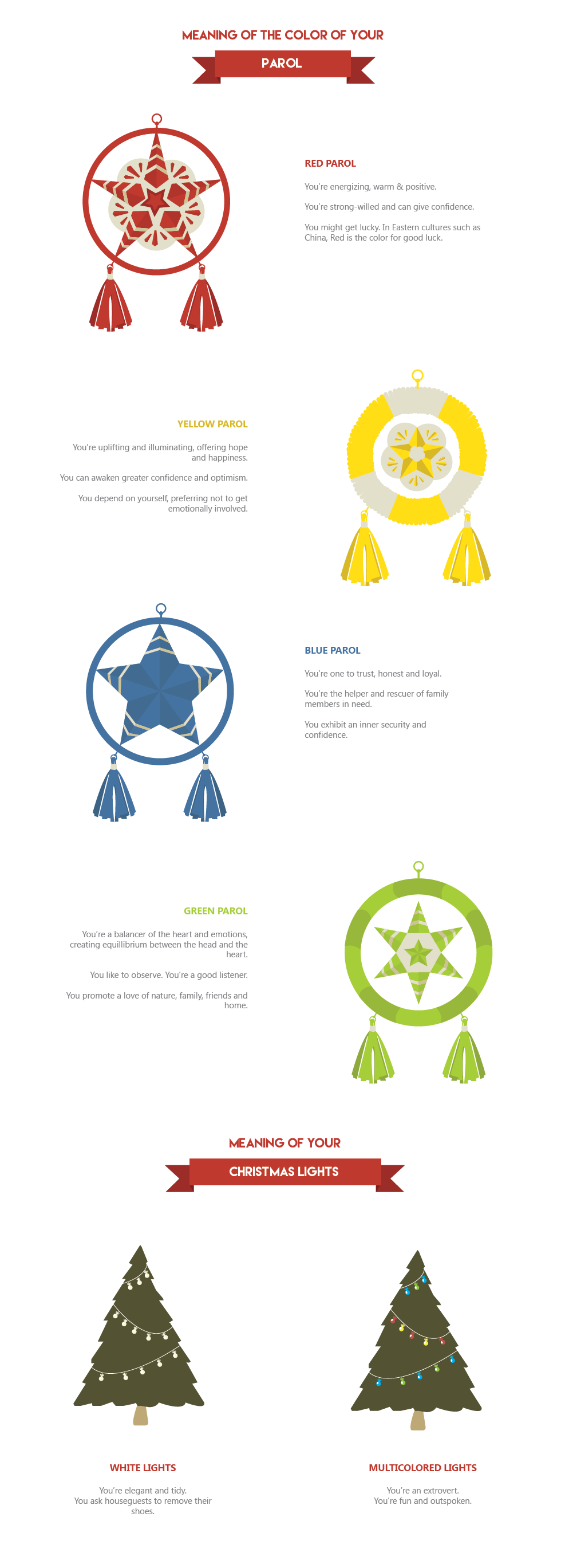 parol christmas light color meaning